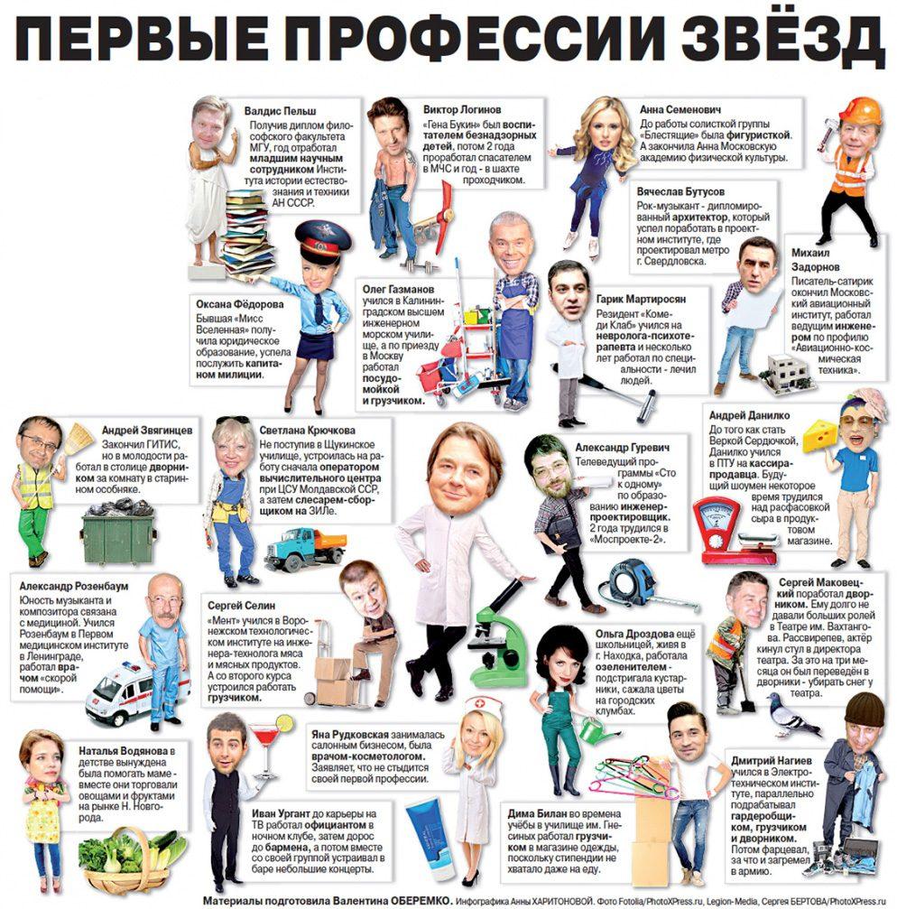 Как найти работу в Петербурге? Особенности трудоустройства в Петербурге