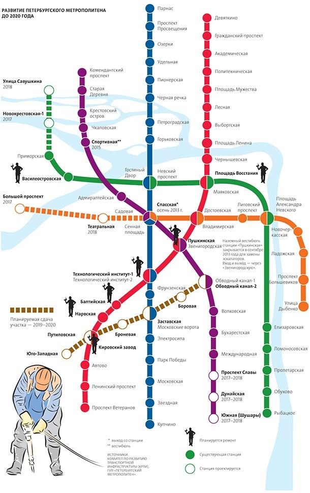Развитие метро Петербурга: перспективы 2019-2028 года
