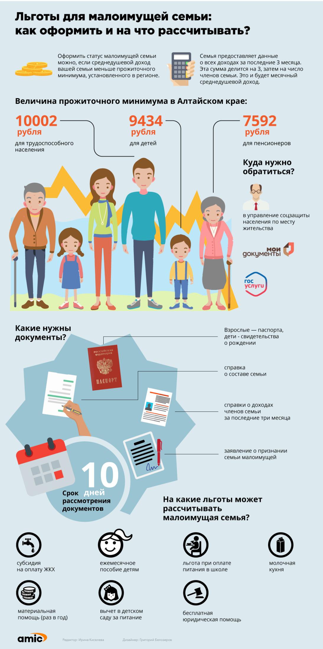 Соцзащита и льготы малоимущих семей: правила расчета, величина выплат